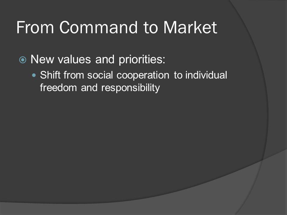From Command to Market New values and priorities: Shift from social cooperation to individual freedom and responsibility