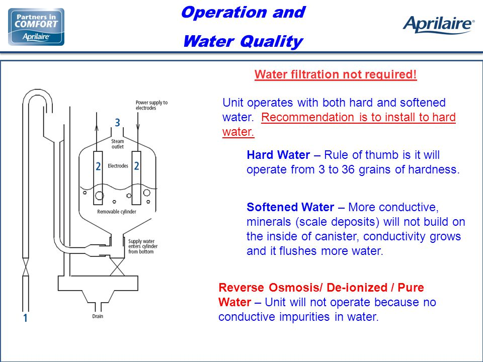 Operation and Water Quality Unit operates with both hard and softened water.
