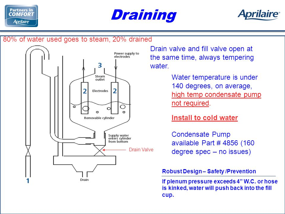 Draining Drain Valve Drain valve and fill valve open at the same time, always tempering water.