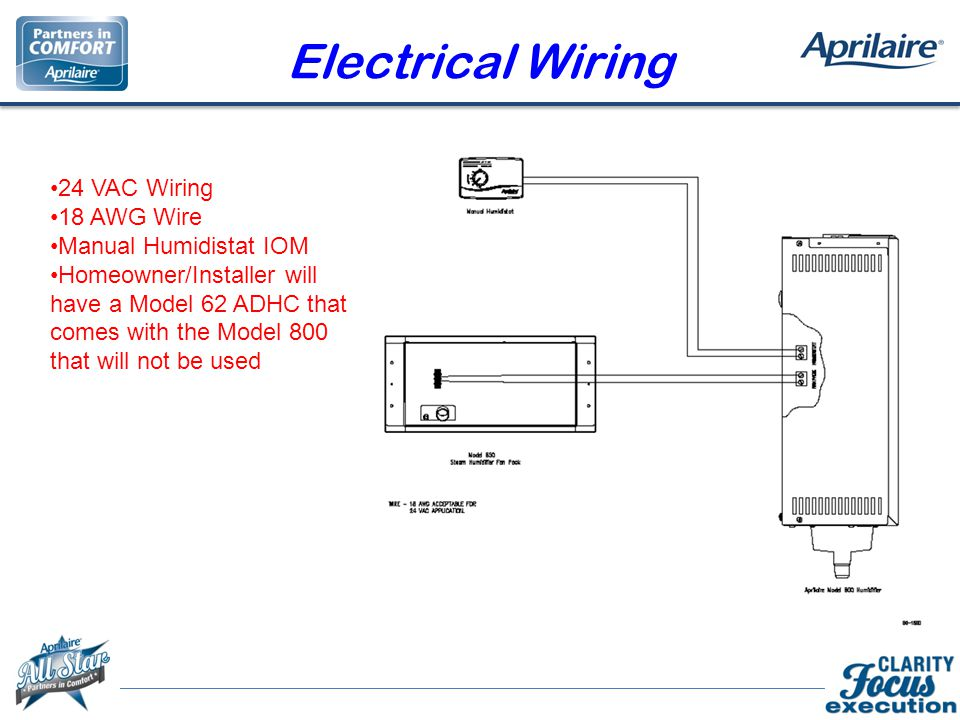 Electrical Wiring 24 VAC Wiring 18 AWG Wire Manual Humidistat IOM Homeowner/Installer will have a Model 62 ADHC that comes with the Model 800 that will not be used
