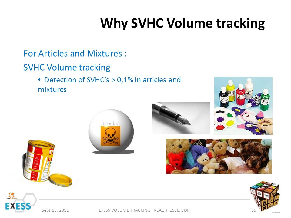 Why SVHC Volume tracking Sept 15, 2011ExESS VOLUME TRACKING : REACH, CSCL, CDR35 For Articles and Mixtures : SVHC Volume tracking Detection of SVHCs >