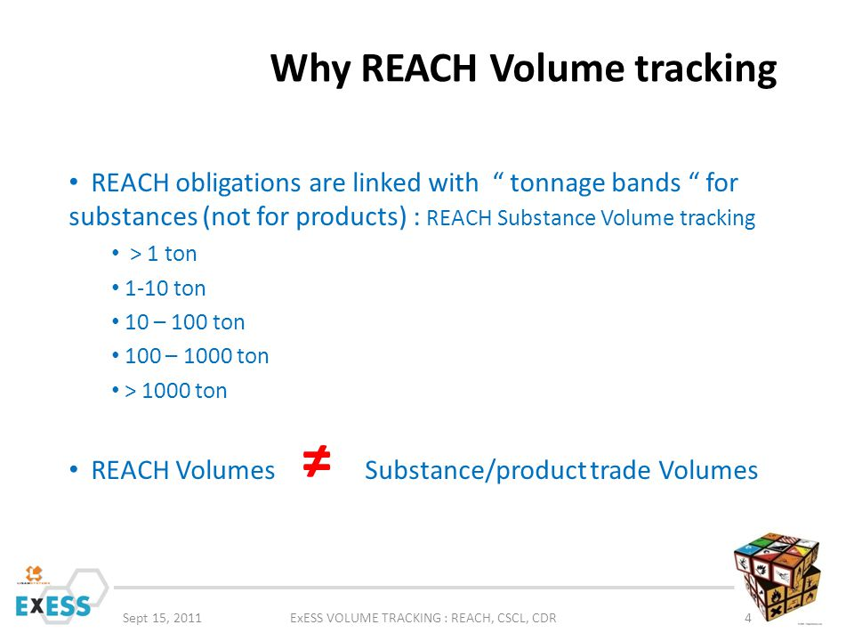 Why REACH Volume tracking Sept 15, 2011ExESS VOLUME TRACKING : REACH, CSCL, CDR4 REACH obligations are linked with tonnage bands for substances (not f