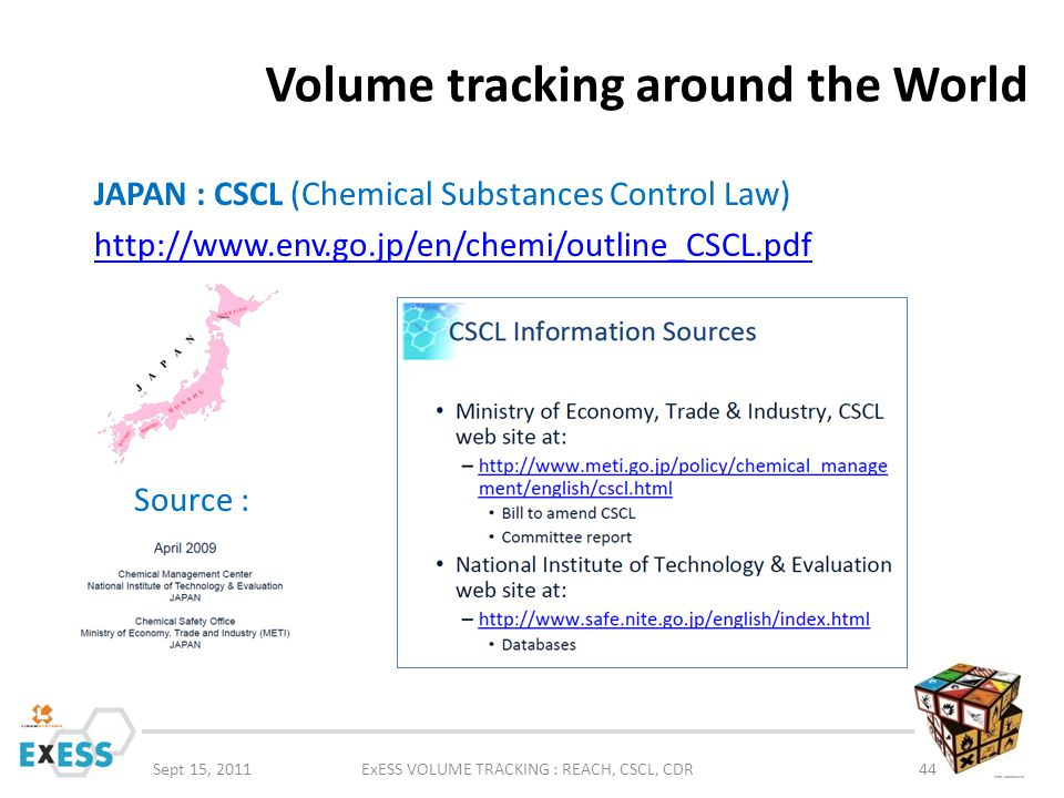 Volume tracking around the World Sept 15, 2011ExESS VOLUME TRACKING : REACH, CSCL, CDR44 JAPAN : CSCL (Chemical Substances Control Law) http://www.env