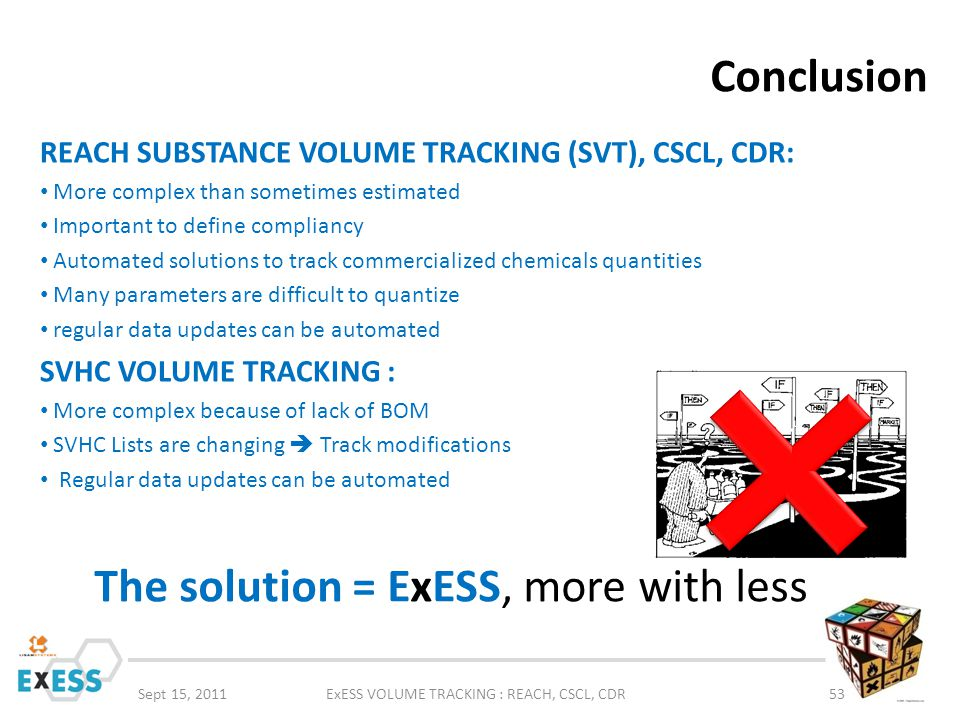 Conclusion Sept 15, 2011ExESS VOLUME TRACKING : REACH, CSCL, CDR53 REACH SUBSTANCE VOLUME TRACKING (SVT), CSCL, CDR: More complex than sometimes estim