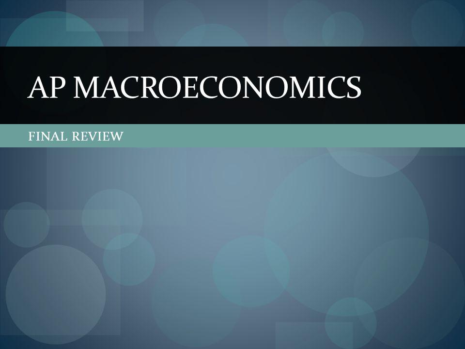 FINAL REVIEW AP MACROECONOMICS