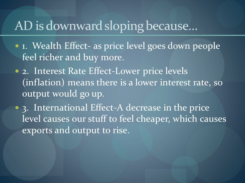AD is downward sloping because… 1. Wealth Effect- as price level goes down people feel richer and buy more. 2. Interest Rate Effect-Lower price levels