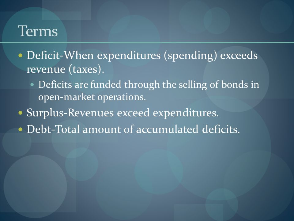 Terms Deficit-When expenditures (spending) exceeds revenue (taxes). Deficits are funded through the selling of bonds in open-market operations. Surplu
