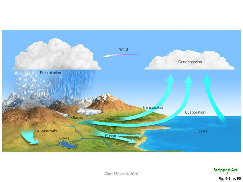 Condensation Nuclei Particles suspended in the air that around which water condenses or freezes.