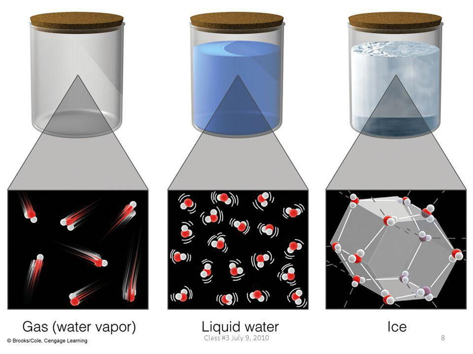 Evaporation, Condensation, & Saturation Evaporation is the change of liquid into a gas a requires heat.