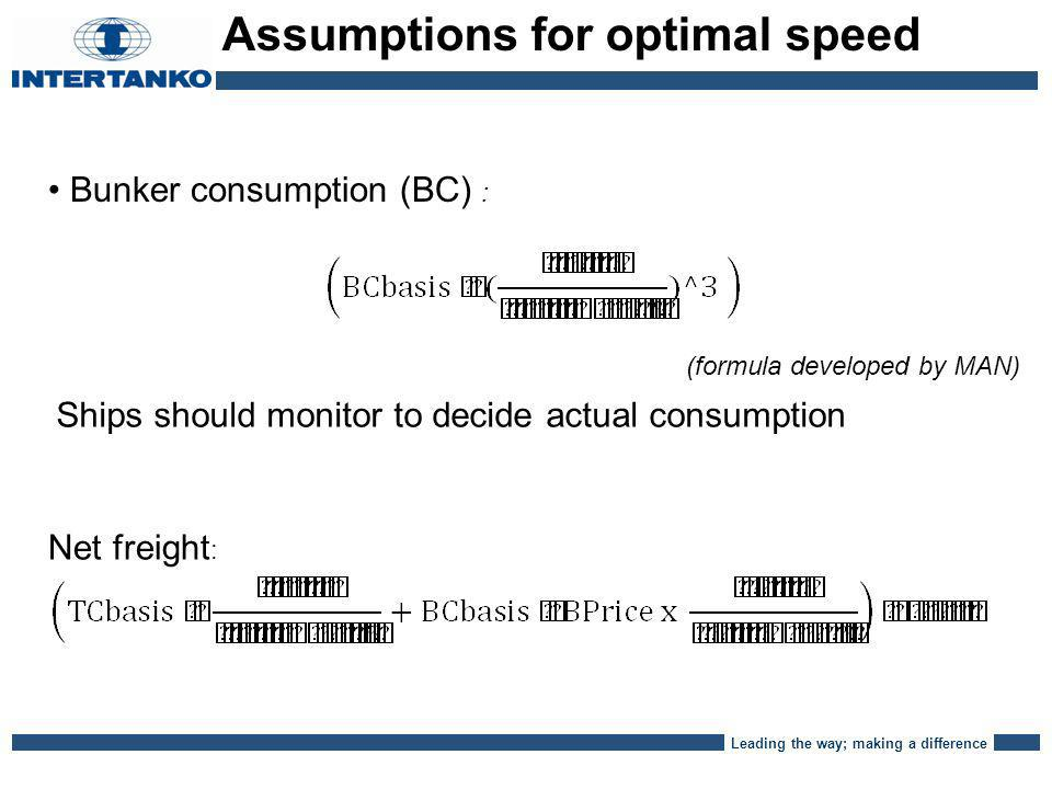Assumptions for optimal speed Bunker consumption (BC) : Net freight : (formula developed by MAN) Ships should monitor to decide actual consumption