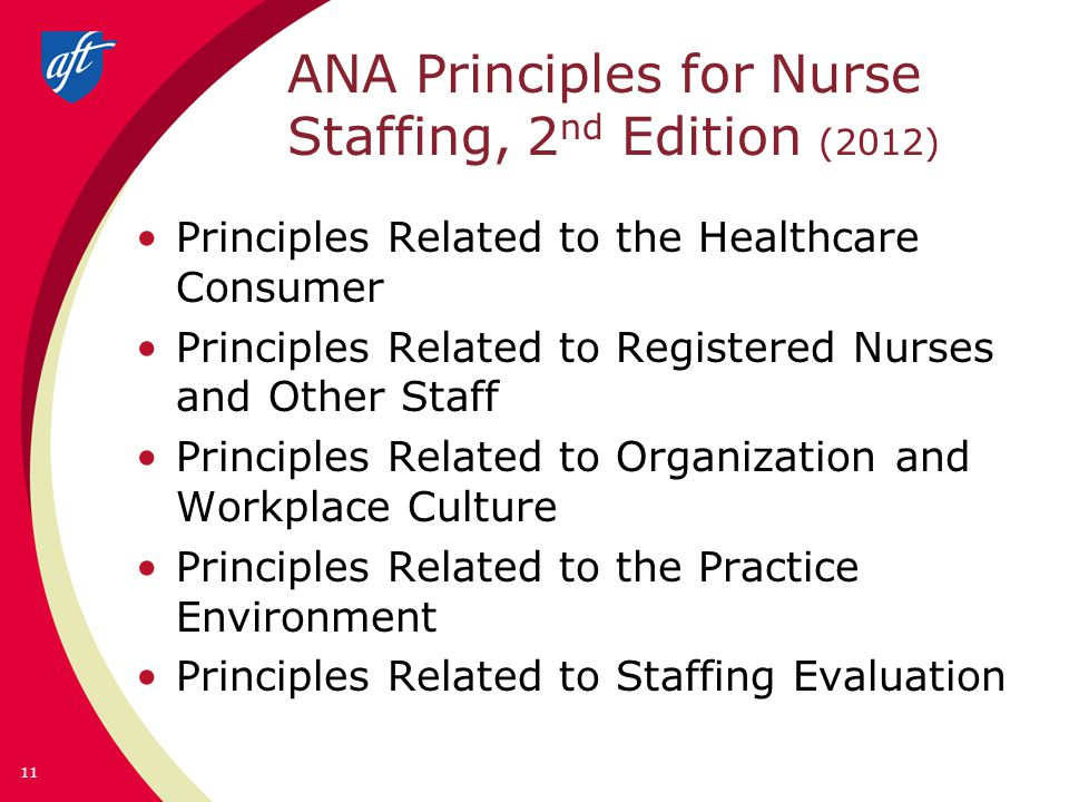 ANA Principles for Nurse Staffing, 2 nd Edition (2012) Principles Related to the Healthcare Consumer Principles Related to Registered Nurses and Other Staff Principles Related to Organization and Workplace Culture Principles Related to the Practice Environment Principles Related to Staffing Evaluation 11