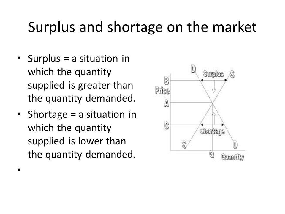 Surplus and shortage on the market Surplus = a situation in which the quantity supplied is greater than the quantity demanded.