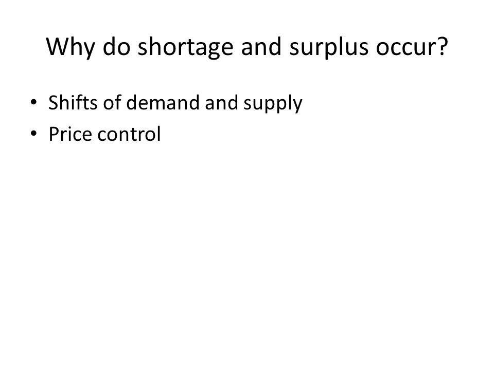 Why do shortage and surplus occur Shifts of demand and supply Price control