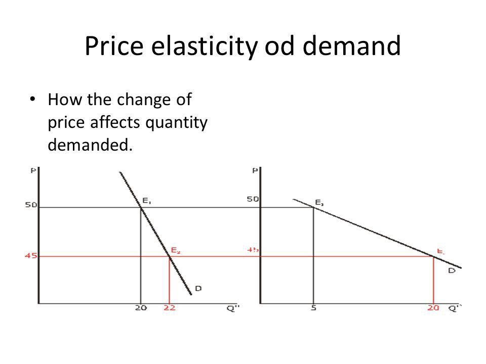 Price elasticity od demand How the change of price affects quantity demanded.