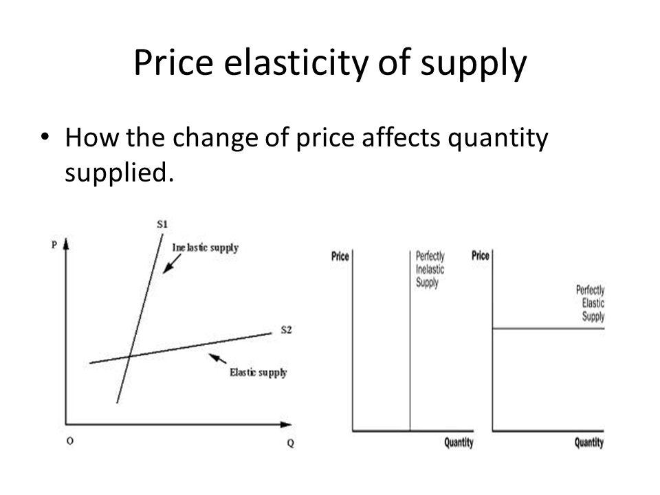 Price elasticity of supply How the change of price affects quantity supplied.