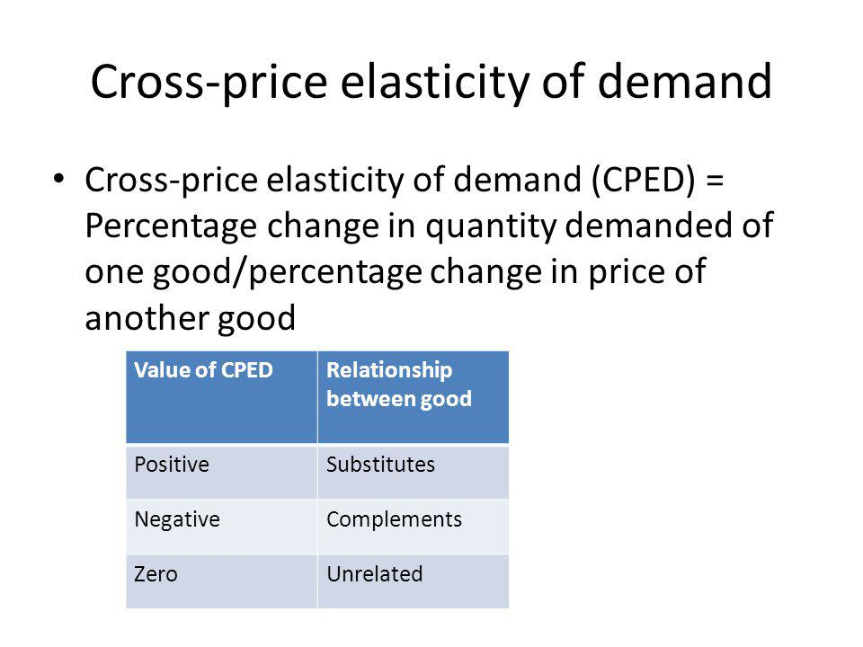 Cross-price elasticity of demand Cross-price elasticity of demand (CPED) = Percentage change in quantity demanded of one good/percentage change in price of another good Value of CPEDRelationship between good PositiveSubstitutes NegativeComplements ZeroUnrelated
