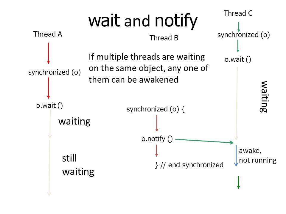 class IncThread extends Thread { private Counter c; public IncThread (Counter p_c) { c = p_c; } public void run () { while (true) { synchronized (c) { c.increment (); System.err.println ( Running inc thread: + currentThread () + …); c.notify (); } } } } class DecThread extends Thread { … public void run () { while (true) { synchronized (c) { while (c.getValue () <= 0) { try { c.wait (); } catch (InterruptedException e) { ; } } c.decrement (); System.err.println ( Running dec thread: + …); } } } }