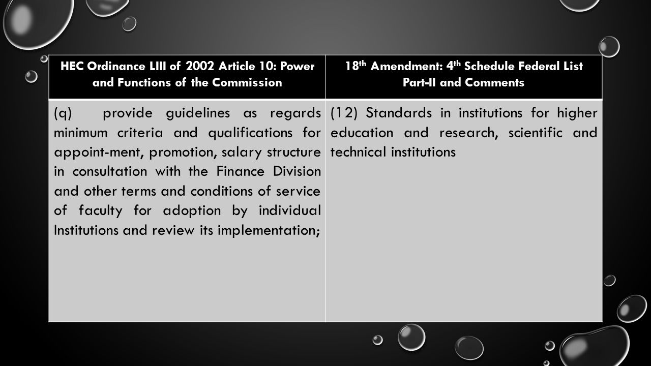 HEC Ordinance LIII of 2002 Article 10: Power and Functions of the Commission 18 th Amendment: 4 th Schedule Federal List Part-II and Comments (q)provi