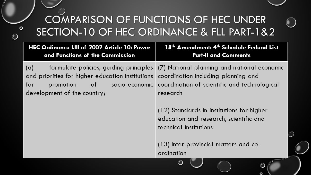 COMPARISON OF FUNCTIONS OF HEC UNDER SECTION-10 OF HEC ORDINANCE & FLL PART-1&2 HEC Ordinance LIII of 2002 Article 10: Power and Functions of the Comm