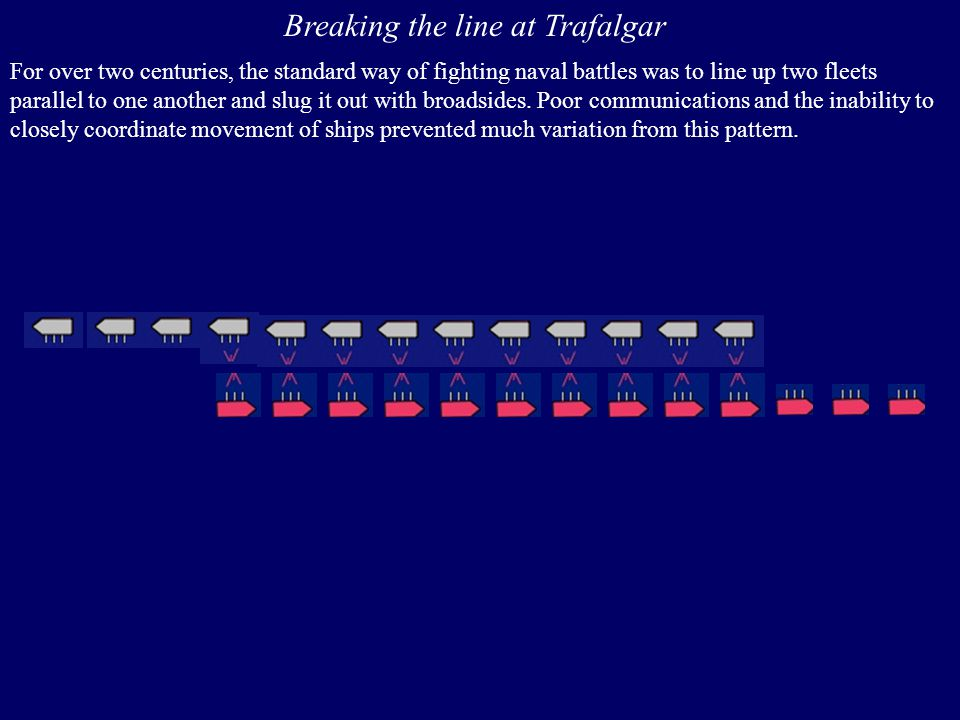 Breaking the line at Trafalgar For over two centuries, the standard way of fighting naval battles was to line up two fleets parallel to one another an