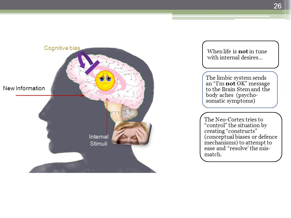 Cognitive bias The Neo-Cortex tries to control the situation by creating constructs (conceptual biases or defence mechanisms) to attempt to ease and r