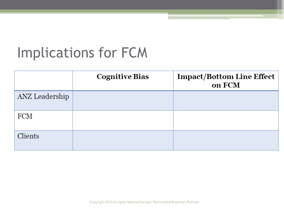 Copyright 2010 All rights reserved Carlos A. Raimundo & Rosemary Ruthven Implications for FCM Cognitive BiasImpact/Bottom Line Effect on FCM ANZ Leade