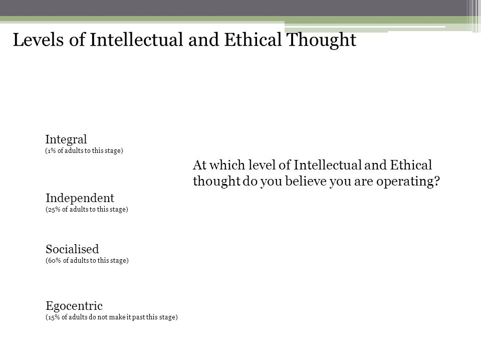 Levels of Intellectual and Ethical Thought Integral (1% of adults to this stage) Independent (25% of adults to this stage) Socialised (60% of adults to this stage) Egocentric (15% of adults do not make it past this stage) Self- interest At which level of Intellectual and Ethical thought do you believe you are operating?