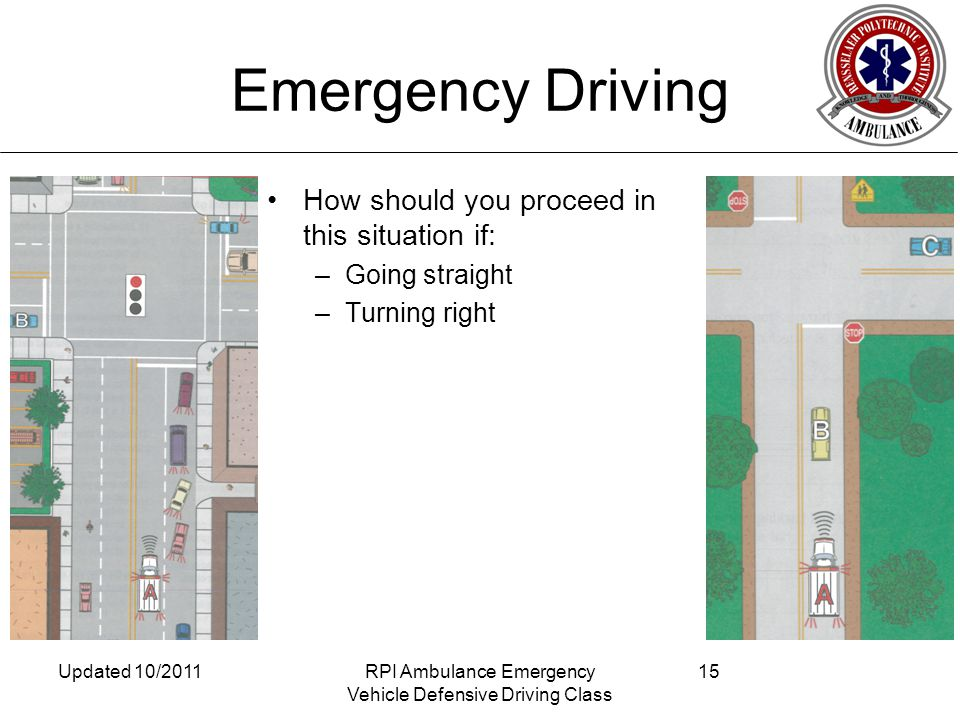 Emergency Driving How should you proceed in this situation if: –Going straight –Turning right Updated 10/2011RPI Ambulance Emergency Vehicle Defensive Driving Class 15