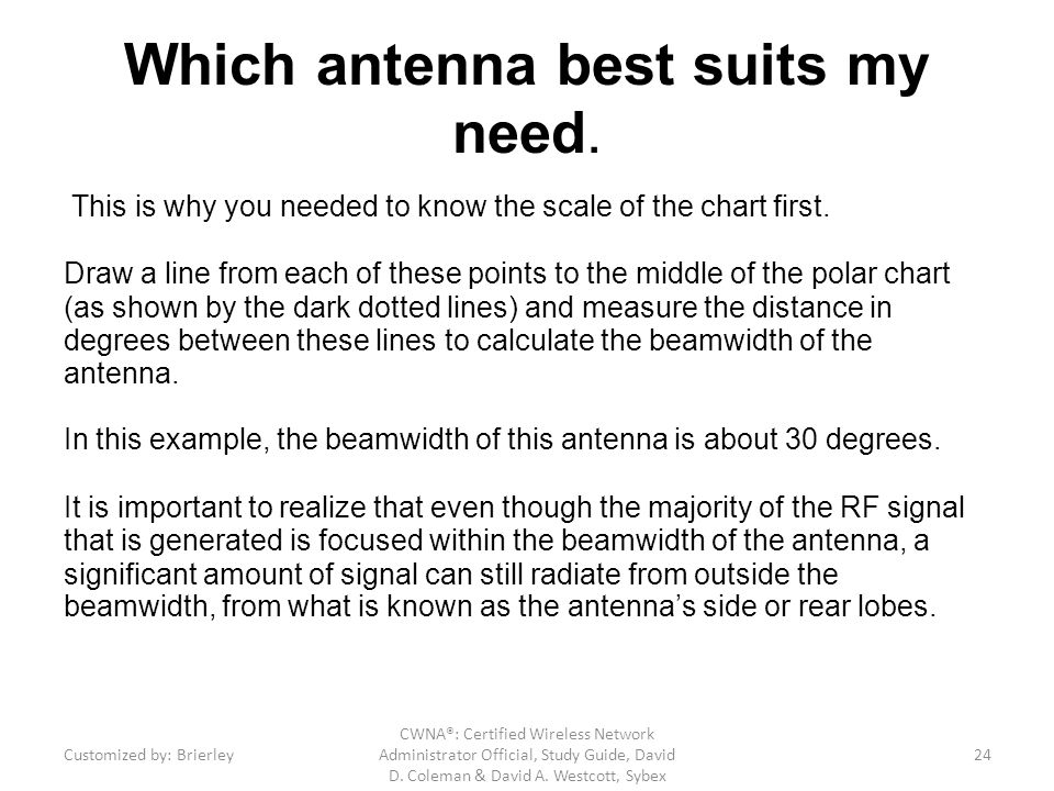 Which antenna best suits my need. This is why you needed to know the scale of the chart first. Draw a line from each of these points to the middle of