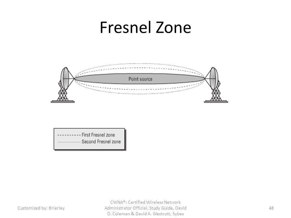 Fresnel Zone CWNA®: Certified Wireless Network Administrator Official, Study Guide, David D. Coleman & David A. Westcott, Sybex Customized by: Brierle