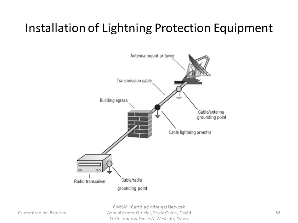 Installation of Lightning Protection Equipment CWNA®: Certified Wireless Network Administrator Official, Study Guide, David D. Coleman & David A. West