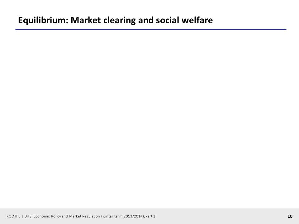 KOOTHS | BiTS: Economic Policy and Market Regulation (winter term 2013/2014), Part 2 10 Equilibrium: Market clearing and social welfare