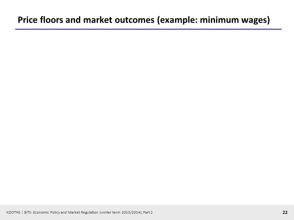 KOOTHS | BiTS: Economic Policy and Market Regulation (winter term 2013/2014), Part 2 22 Price floors and market outcomes (example: minimum wages)
