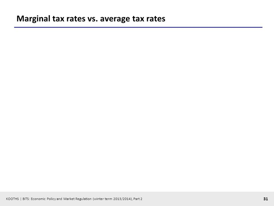 KOOTHS | BiTS: Economic Policy and Market Regulation (winter term 2013/2014), Part 2 31 Marginal tax rates vs.