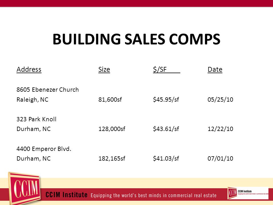 BUILDING SALES COMPS AddressSize$/SFDate 8605 Ebenezer Church Raleigh, NC81,600sf$45.95/sf 05/25/10 323 Park Knoll Durham, NC128,000sf$43.61/sf12/22/10 4400 Emperor Blvd.