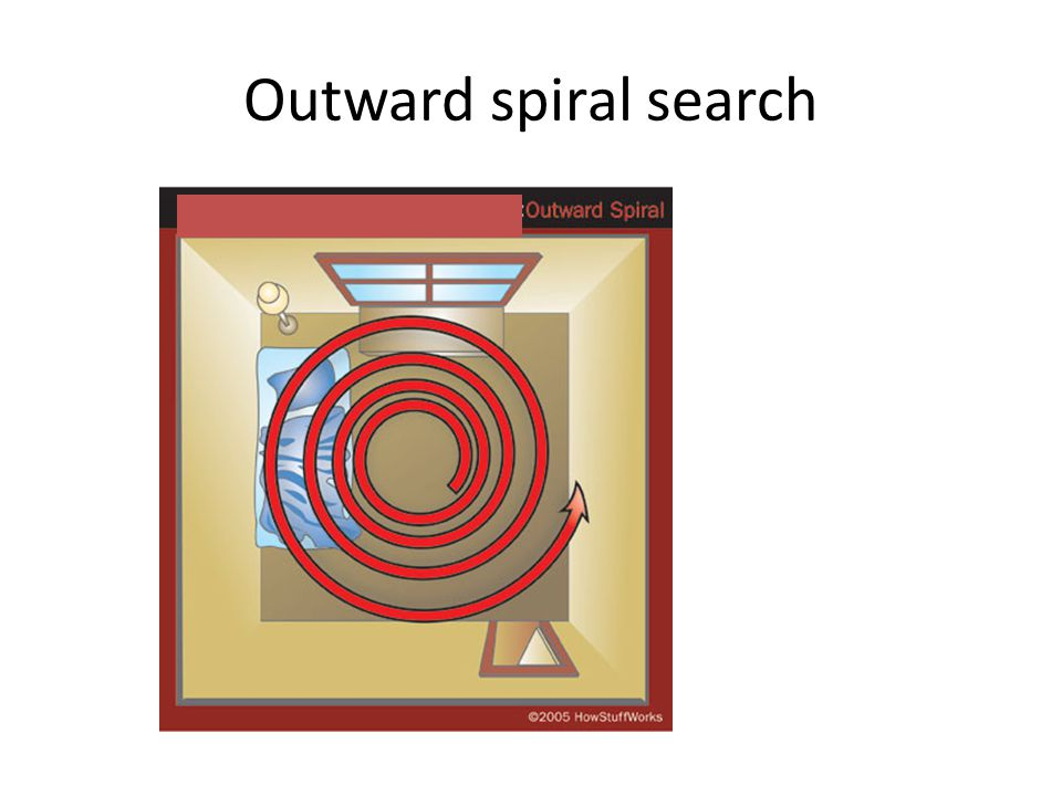 Outward spiral search