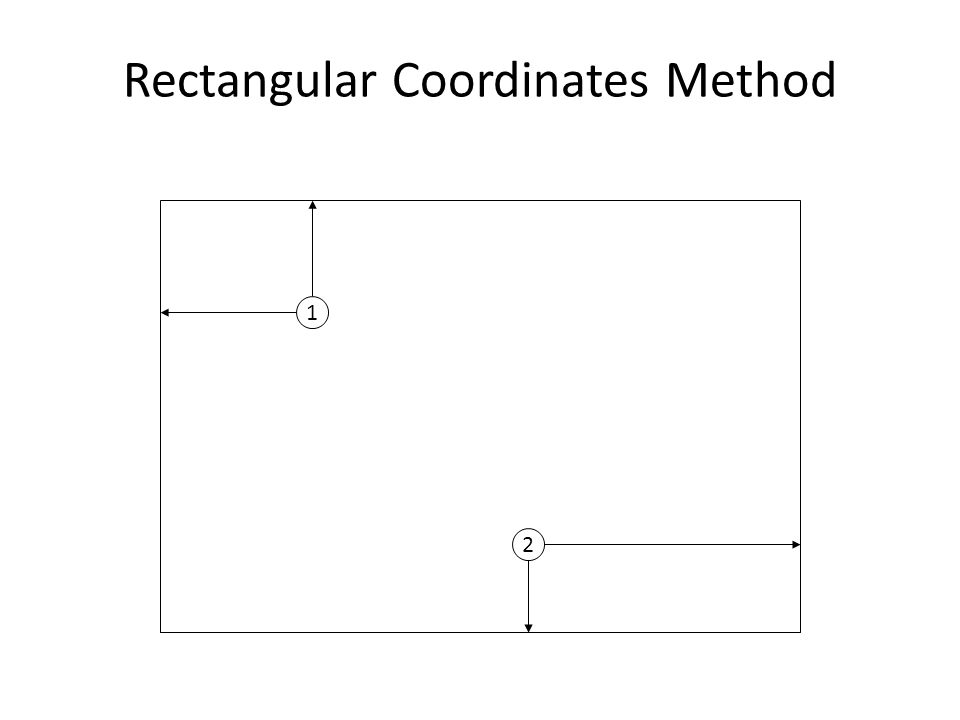 Rectangular Coordinates Method 1 2