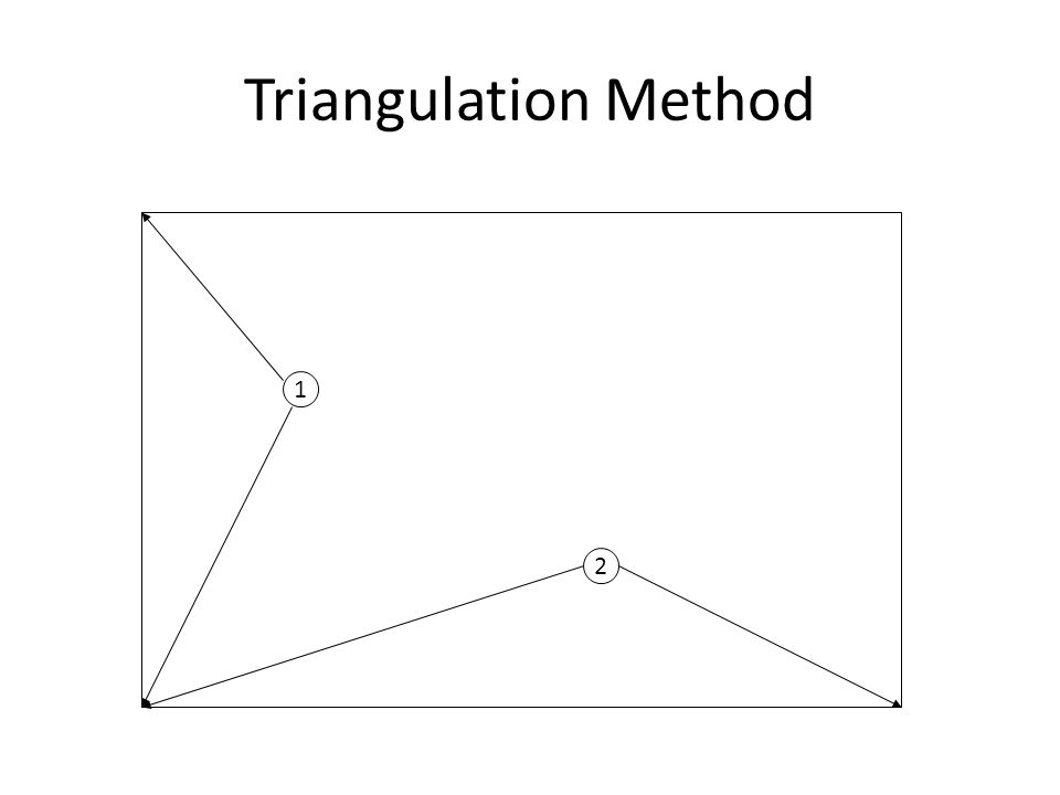 Triangulation Method 1 2