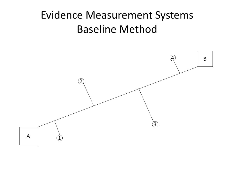 Evidence Measurement Systems Baseline Method 1 2 3 4 A B