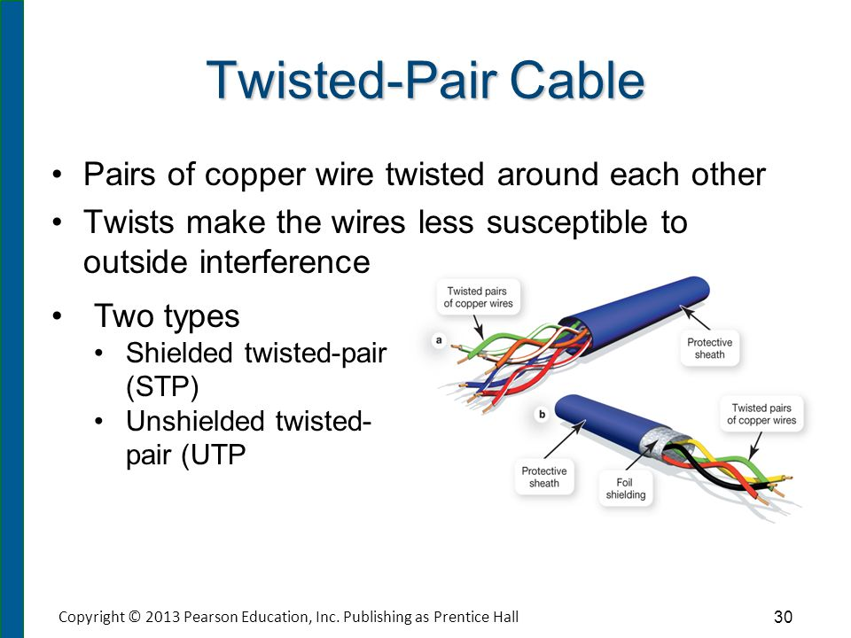 Twisted-Pair Cable Pairs of copper wire twisted around each other Twists make the wires less susceptible to outside interference 30 Copyright © 2013 P