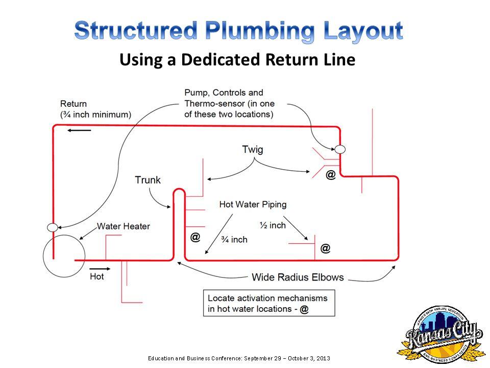 Using a Dedicated Return Line