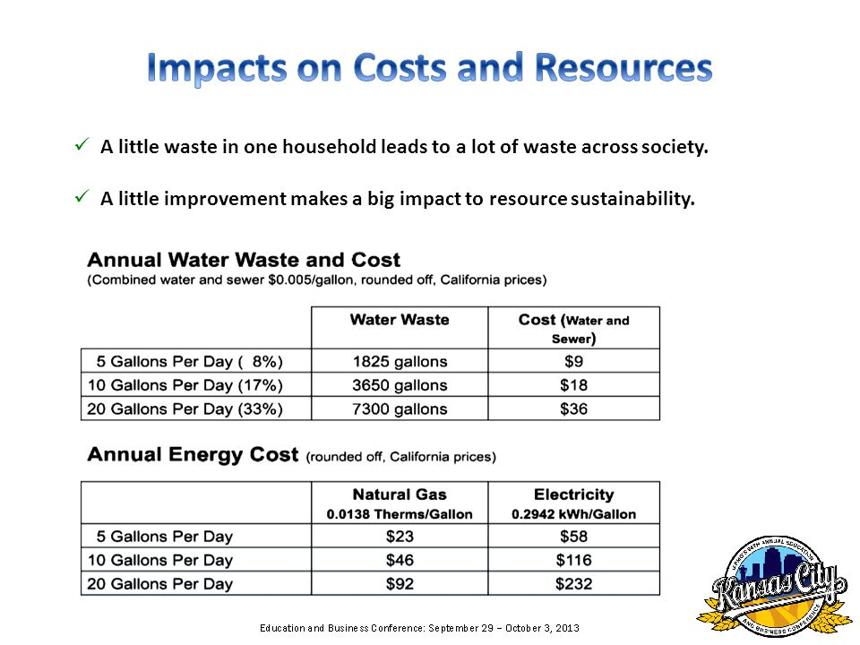 A little waste in one household leads to a lot of waste across society. A little improvement makes a big impact to resource sustainability.