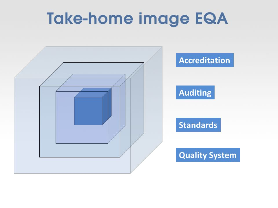 Standards Auditing Quality System Accreditation