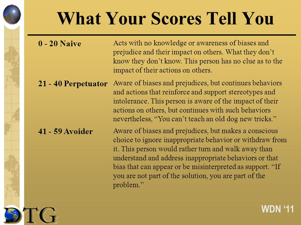 WDN 11 What Your Scores Tell You 0 - 20 Naive Acts with no knowledge or awareness of biases and prejudice and their impact on others. What they dont k