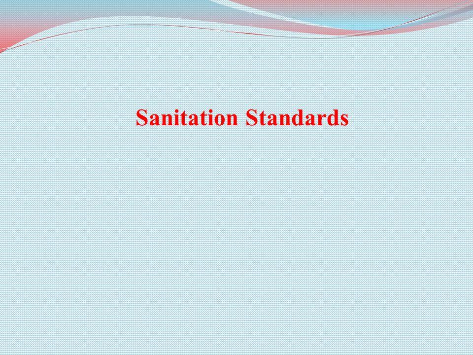Sanitation Standards