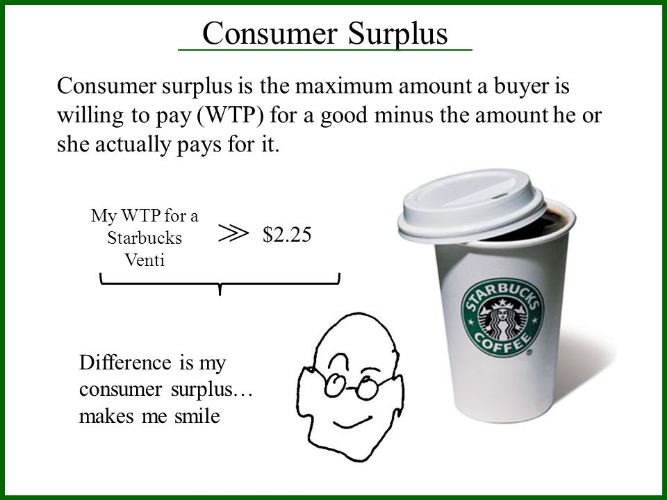 Consumer Surplus Consumer surplus is the maximum amount a buyer is willing to pay (WTP) for a good minus the amount he or she actually pays for it.