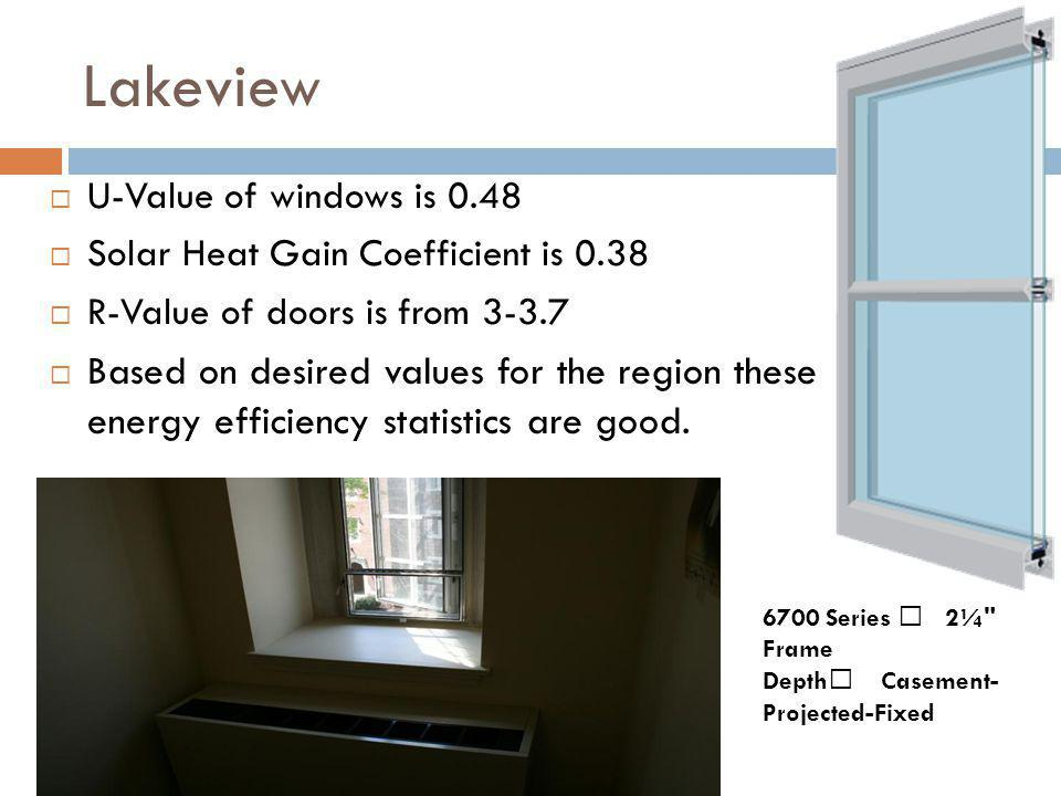 Lakeview U-Value of windows is 0.48 Solar Heat Gain Coefficient is 0.38 R-Value of doors is from 3-3.7 Based on desired values for the region these en