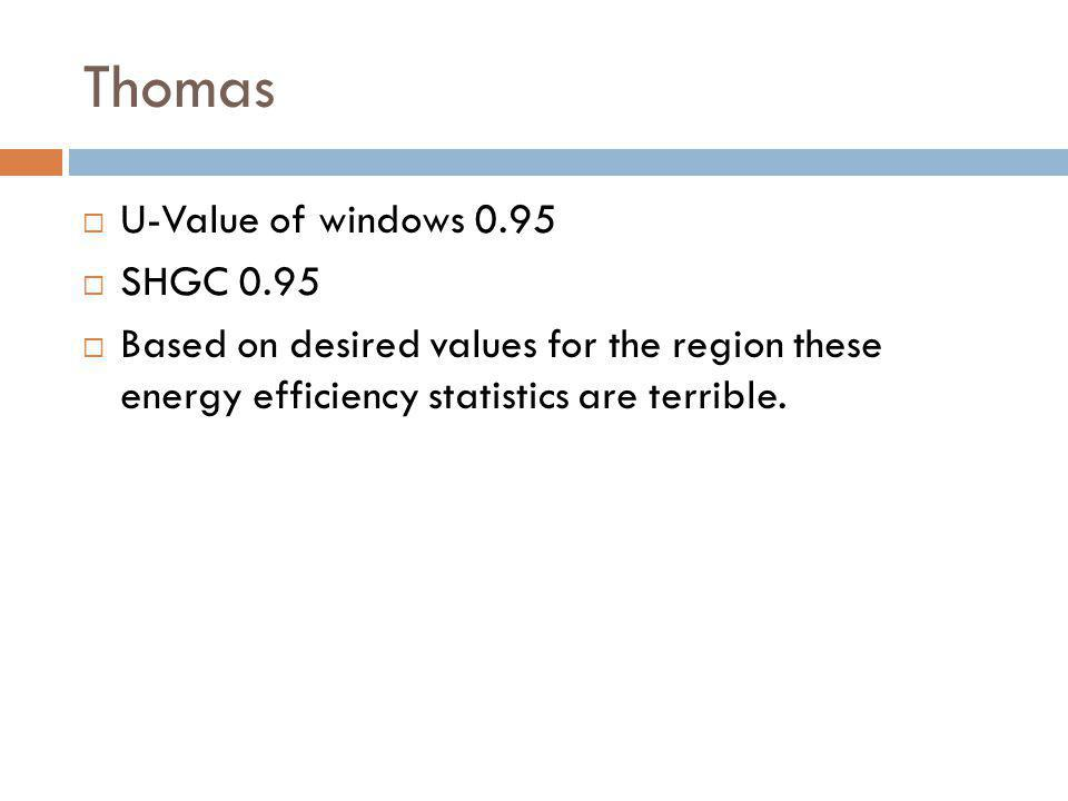 Thomas U-Value of windows 0.95 SHGC 0.95 Based on desired values for the region these energy efficiency statistics are terrible.