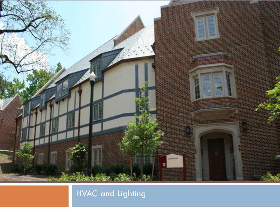 HVAC and Lighting