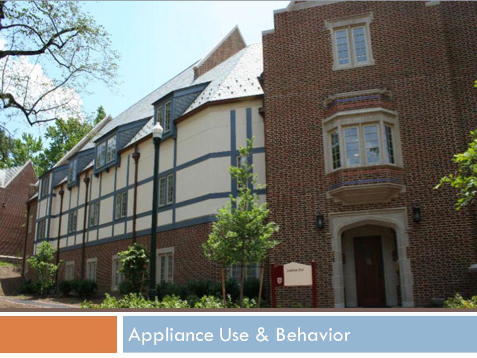Appliance Use & Behavior